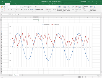 Excel chart