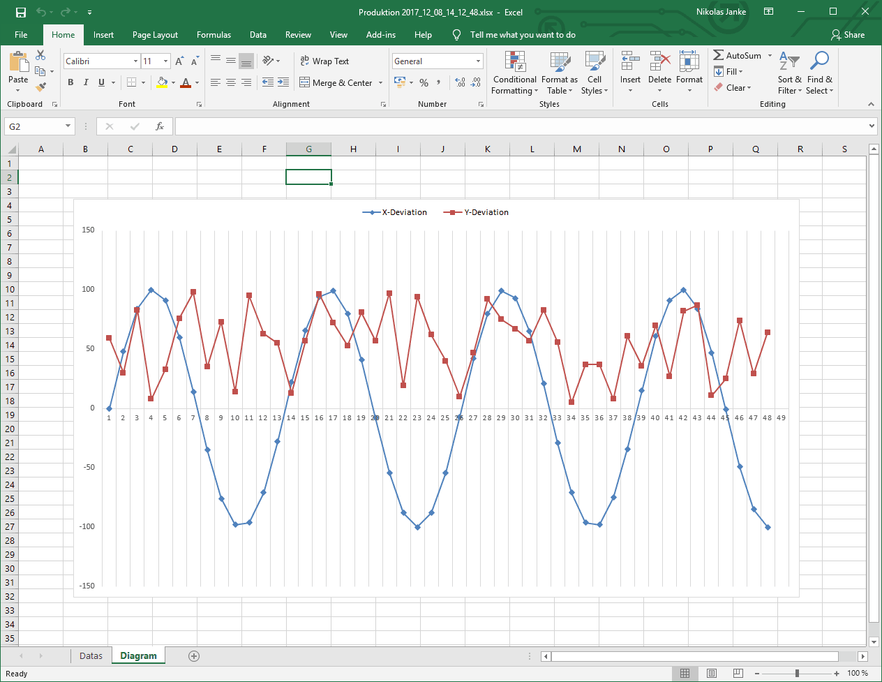 It's simple: Writing Excel files with the Siemens S7 - PLC Data Tools